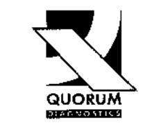 Quorum International Logo QUORUM DIAGNOSTICS Tra...