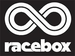 RACEBOX
