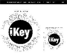 SECURED BY IKEY RAINBOW TECHNOLOGIES, INC.