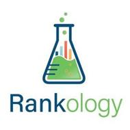 RANKOLOGY