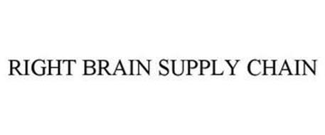 RIGHT BRAIN SUPPLY CHAIN