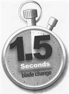 1.5 SECONDS BLADE CHANGE