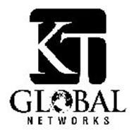 KT GLOBAL NETWORKS