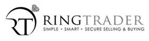 RINGTRADER SIMPLE · SMART · SECURE · SELLING & BUYING RT