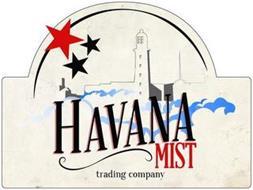 HAVANA MIST TRADING COMPANY