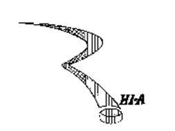 RHI-A