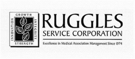 RUGGLES SERVICE CORPORATION EXCELLENCE IN MEDICAL ASSOCIATION MANAGEMENT SINCE 1974 GROWTH INTEGRITY INNOVATION STRENGTH
