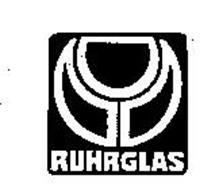 RUHRGLAS