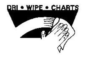 DRI . WIPE . CHARTS