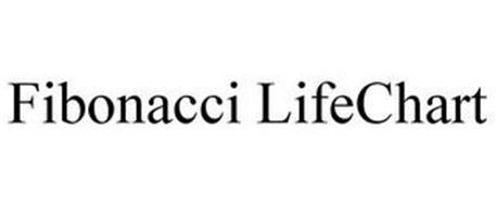 FIBONACCI LIFECHART