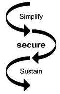 SIMPLIFY SECURE SUSTAIN