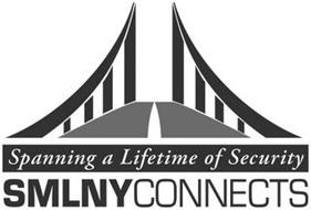 SMLNYCONNECTS SPANNING A LIFETIME OF SECURITY