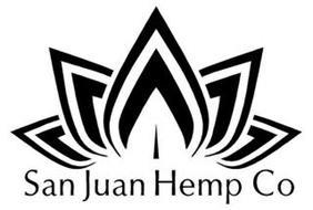 SAN JUAN HEMP CO