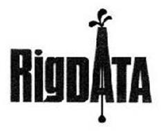 RigData Reviews | Glassdoor.co.in