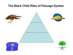 THE BLACK CHILD RITES OF PASSAGE SYSTEM