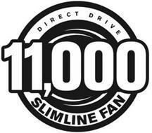 DIRECT DRIVE 11,000 SLIMLINE FAN