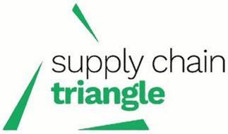 SUPPLY CHAIN TRIANGLE