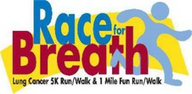 RACE FOR BREATH LUNG CANCER 5K RUN/WALK & 1 MILE FUN RUN/WALK