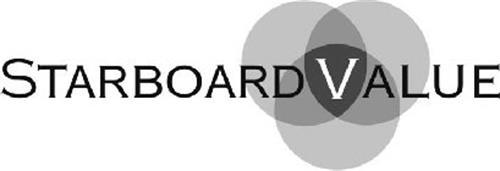 STARBOARD VALUE