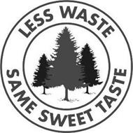 LESS WASTE SAME SWEET TASTE