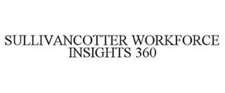 SULLIVANCOTTER WORKFORCE INSIGHTS 360