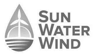 SUN WATER WIND