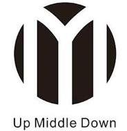 M UP MIDDLE DOWN