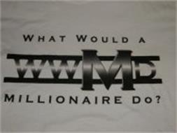 WWMD...WHAT WOULD A MILLIONAIRE DO?