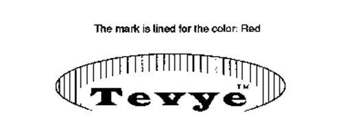 TEVYE