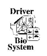 DRIVER BIO SYSTEM
