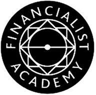 FINANCIALIST ACADEMY
