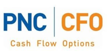 Pnc bank investment options