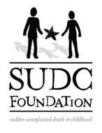 SUDC FOUNDATION SUDDEN UNEXPLAINED DEATH IN CHILDHOOD
