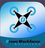 DRONE WORKFORCE SOLUTIONS