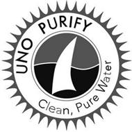 UNO PURIFY CLEAN, PURE WATER