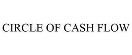 CIRCLE OF CASH FLOW