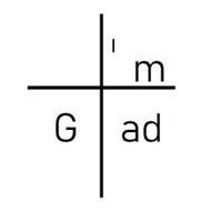 'M G AD