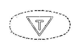 Triangle Pharmaceuticals, Inc.