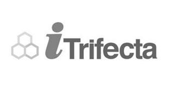 ITRIFECTA