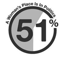 51% A WOMAN'S PLACE IS IN POLITICS