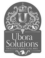 U UBORA SOLUTIONS EXCELLENCE ALWAYS, INALL WAYS.