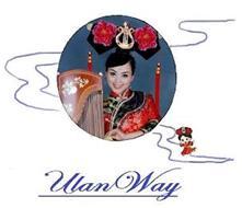 ULAN WAY