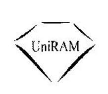 UNIRAM