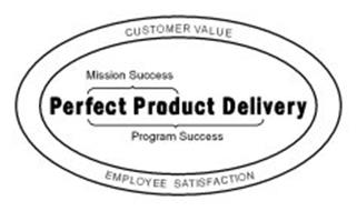 PERFECT PRODUCT DELIVERY CUSTOMER VALUE EMPLOYEE SATISFACTION MISSION SUCCESS PROGRAM SUCCESS