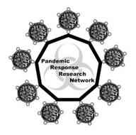 PANDEMIC RESPONSE RESEARCH NETWORK
