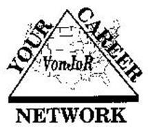 VONJOR YOUR CAREER NETWORK