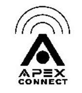 A APEX CONNECT