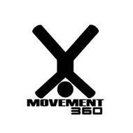 MOVEMENT 360