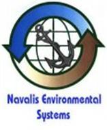 NAVALIS ENVIRONMENTAL SYSTEMS