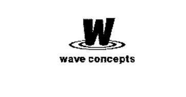 W WAVE CONCEPTS